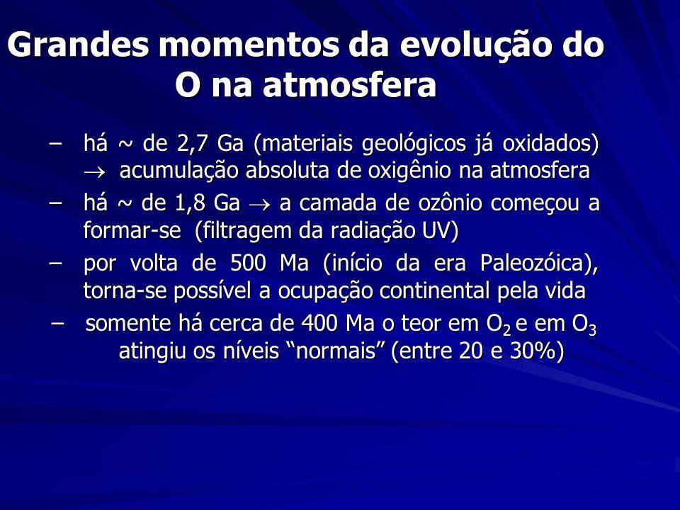 Grandes momentos da evolução do O na atmosfera