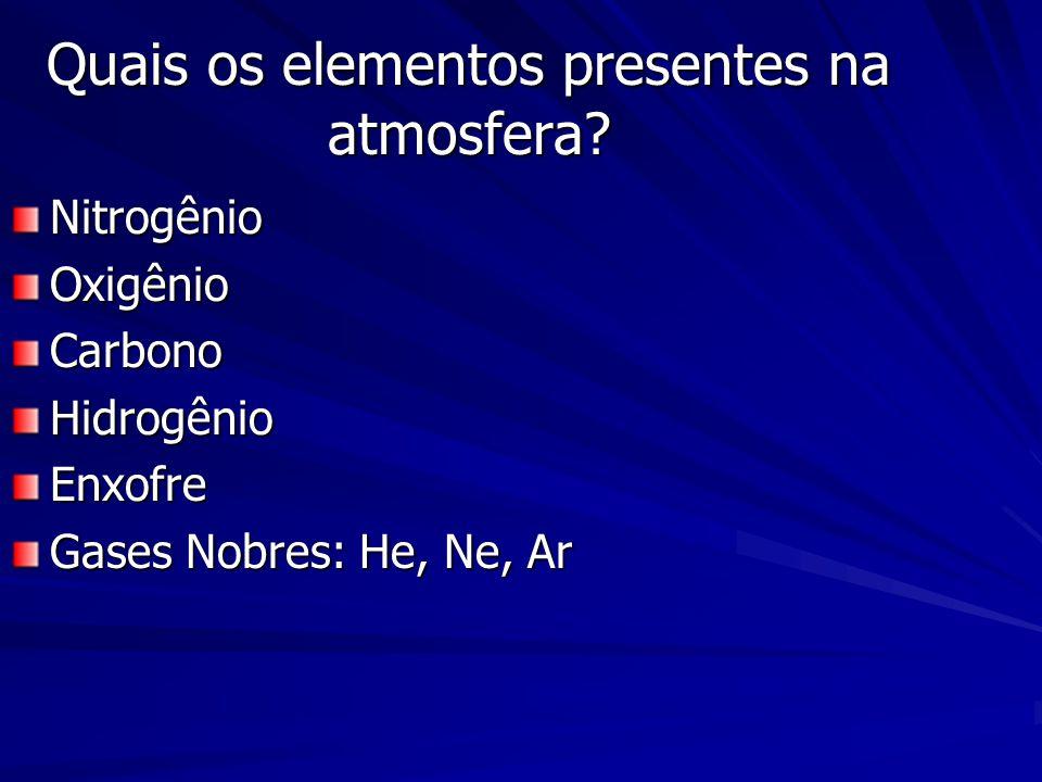 Quais os elementos presentes na atmosfera