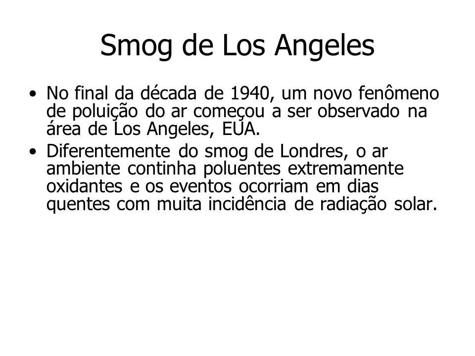Smog de Los Angeles No final da década de 1940, um novo fenômeno de poluição do ar começou a ser observado na área de Los Angeles, EUA.