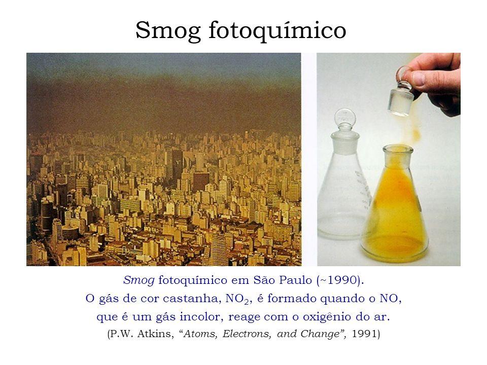 Smog fotoquímico Smog fotoquímico em São Paulo (~1990).