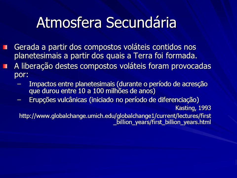 Atmosfera Secundária Gerada a partir dos compostos voláteis contidos nos planetesimais a partir dos quais a Terra foi formada.