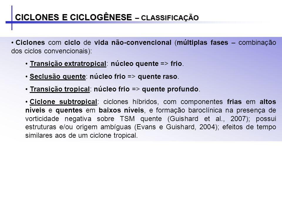 CICLONES E CICLOGÊNESE – CLASSIFICAÇÃO