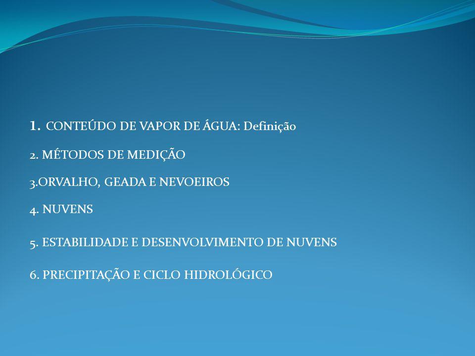 1. CONTEÚDO DE VAPOR DE ÁGUA: Definição 2. MÉTODOS DE MEDIÇÃO 3