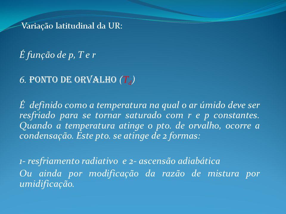 1- resfriamento radiativo e 2- ascensão adiabática