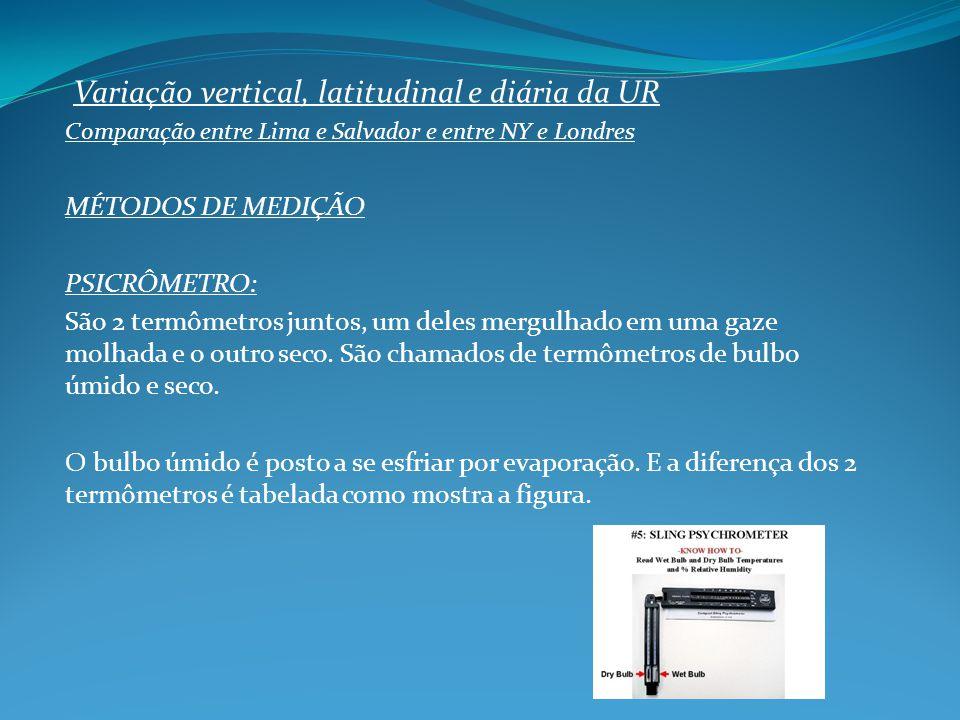 Variação vertical, latitudinal e diária da UR