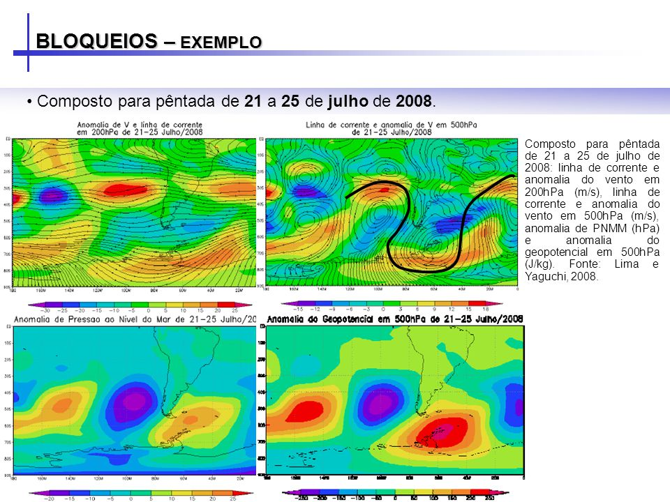 BLOQUEIOS – EXEMPLO Composto para pêntada de 21 a 25 de julho de 2008.
