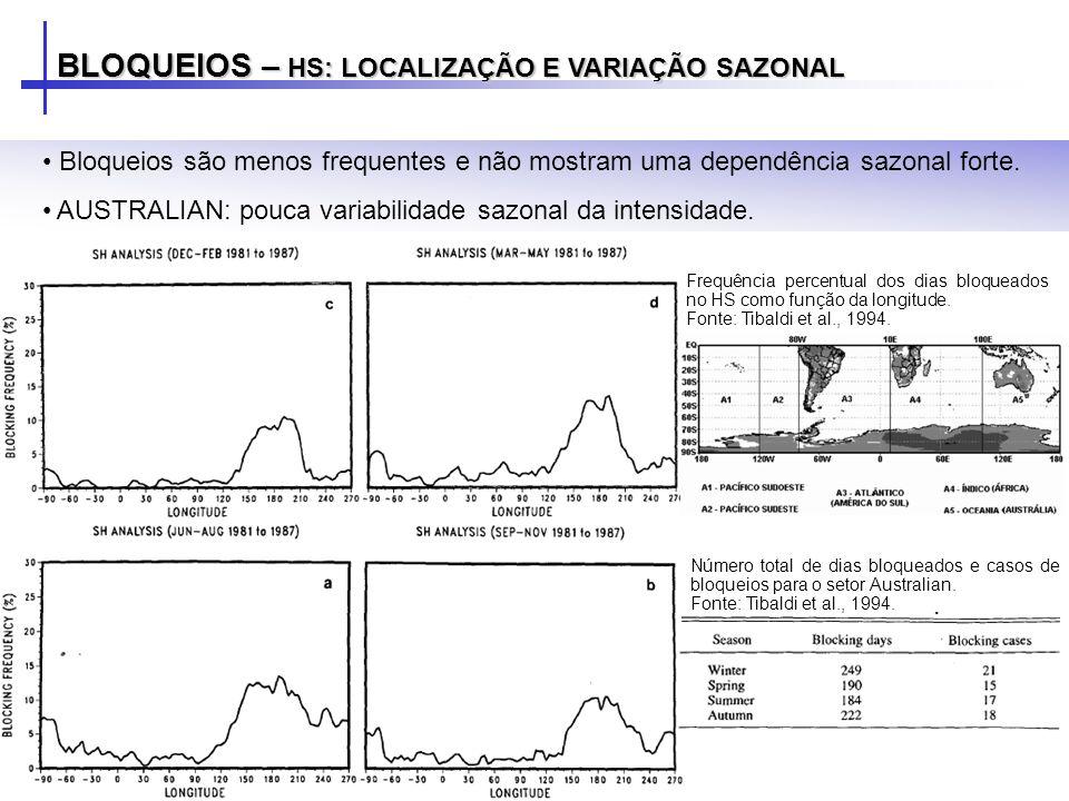 BLOQUEIOS – HS: LOCALIZAÇÃO E VARIAÇÃO SAZONAL