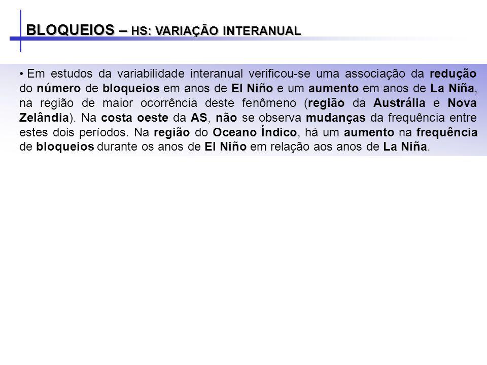 BLOQUEIOS – HS: VARIAÇÃO INTERANUAL