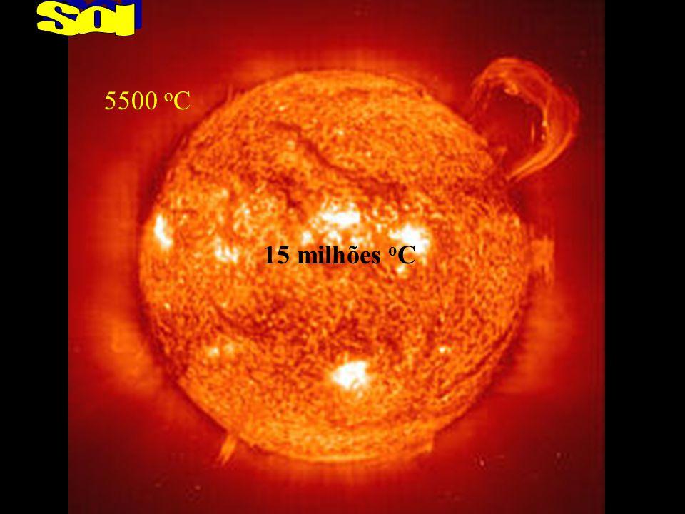Sol 5500 oC 15 milhões oC