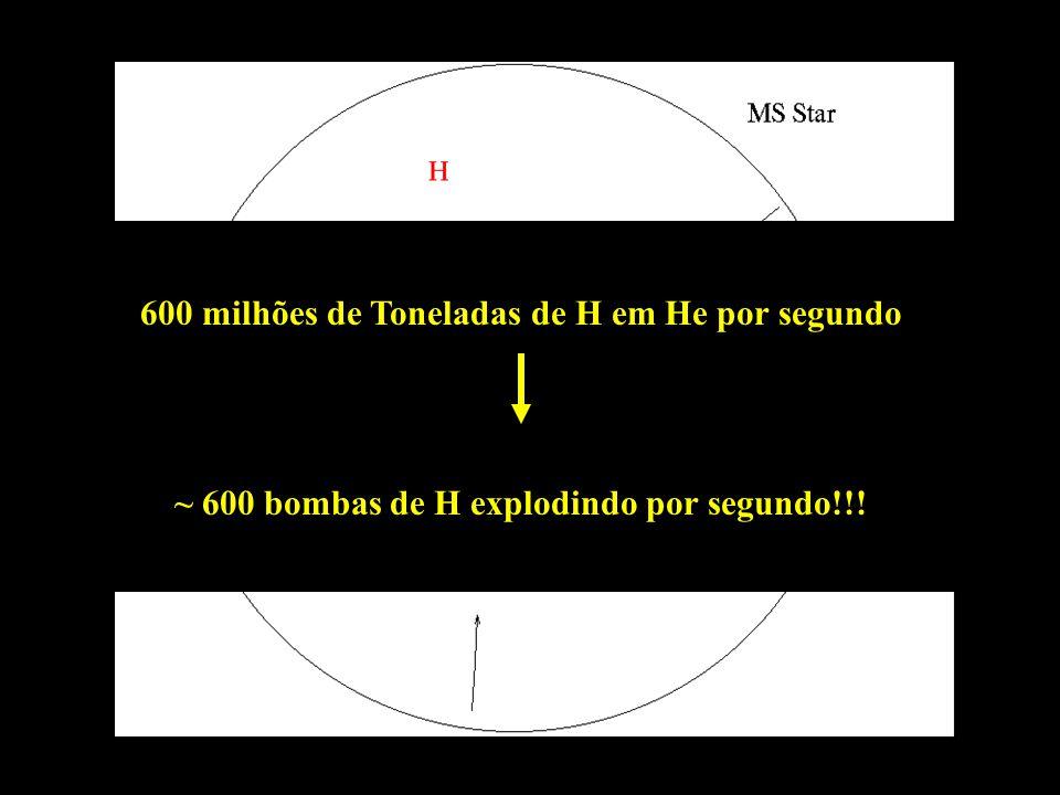 600 milhões de Toneladas de H em He por segundo