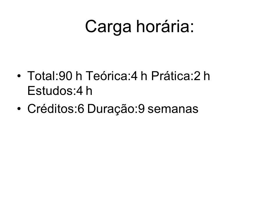 Carga horária: Total:90 h Teórica:4 h Prática:2 h Estudos:4 h