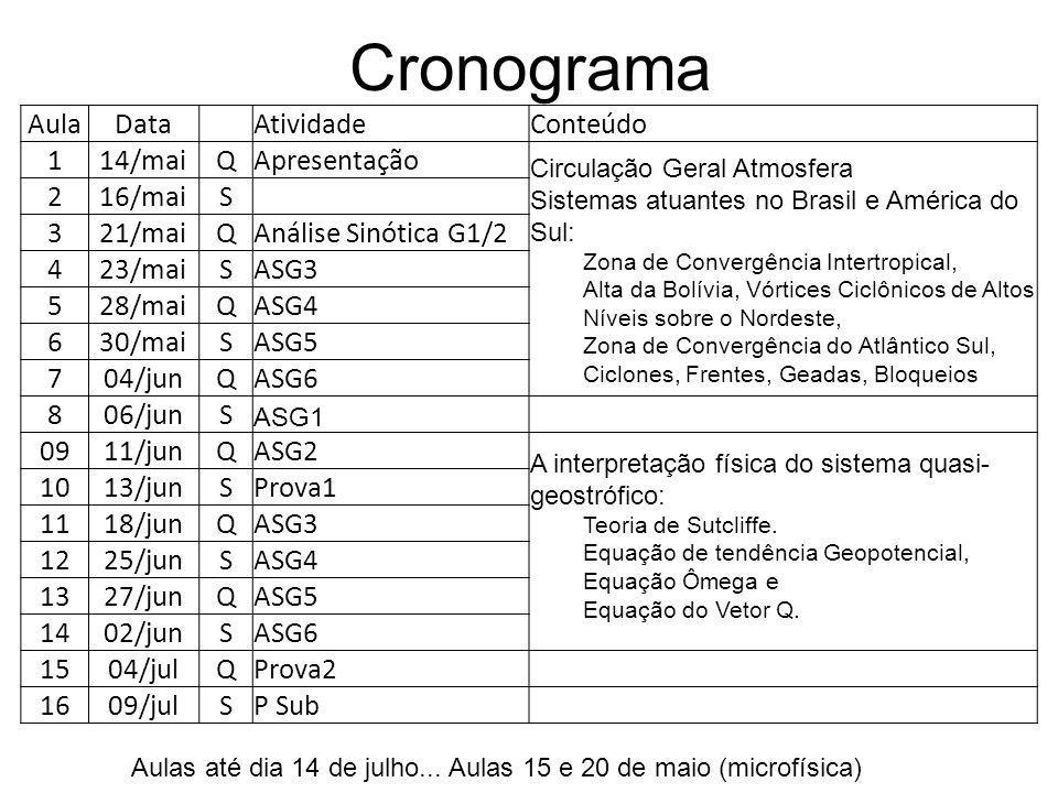 Cronograma Aula Data Atividade Conteúdo 1 14/mai Q Apresentação 2