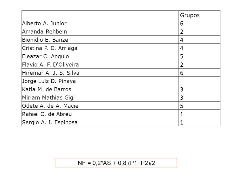 Grupos 6 2 4 5 3 1 NF = 0,2*AS + 0,8 (P1+P2)/2 Alberto A. Junior