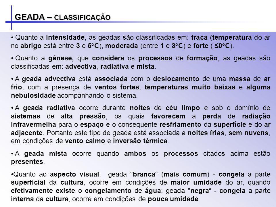 GEADA – CLASSIFICAÇÃO