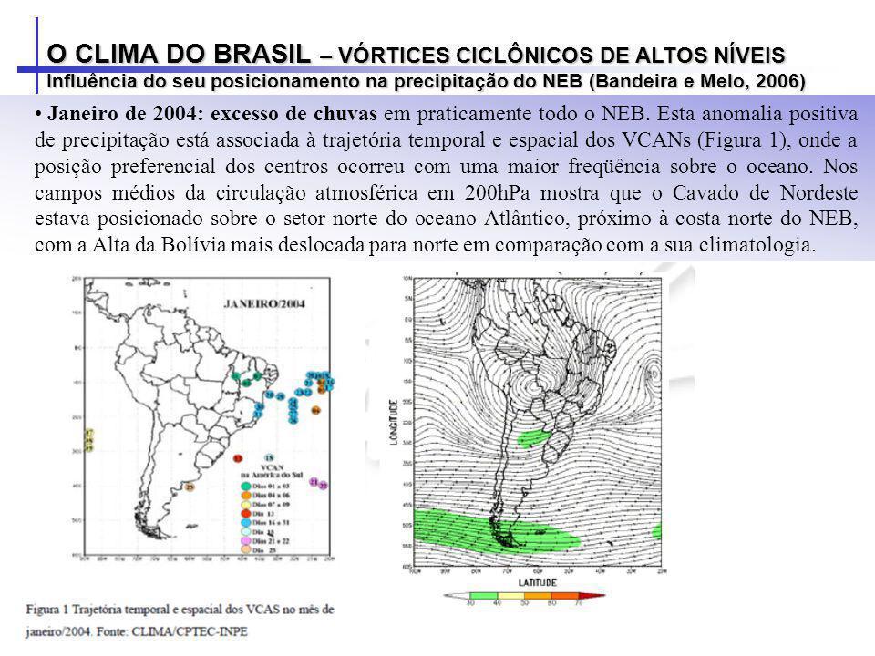 O CLIMA DO BRASIL – VÓRTICES CICLÔNICOS DE ALTOS NÍVEIS