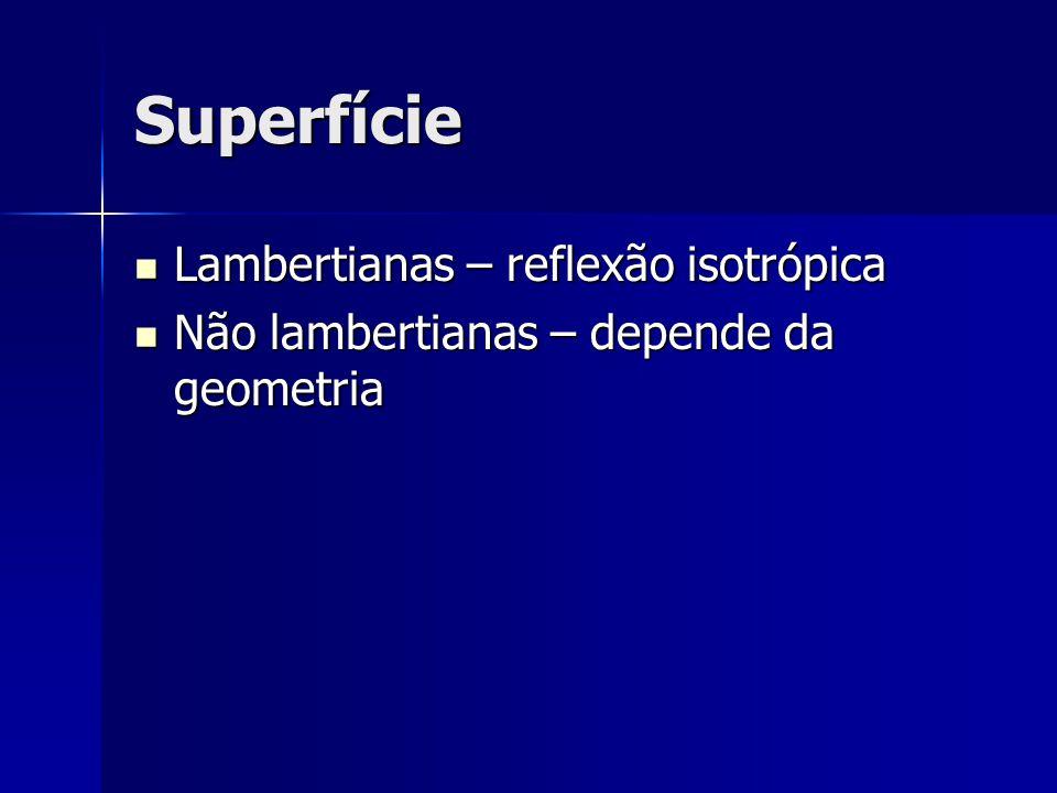 Superfície Lambertianas – reflexão isotrópica