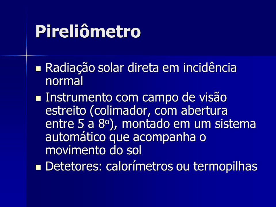 Pireliômetro Radiação solar direta em incidência normal