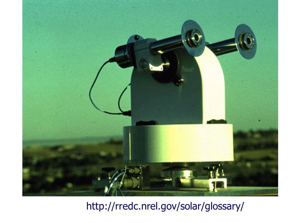 http://rredc.nrel.gov/solar/glossary/