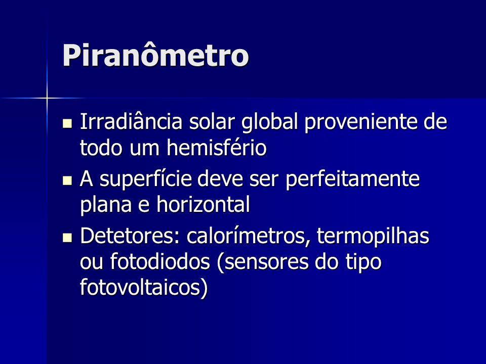 Piranômetro Irradiância solar global proveniente de todo um hemisfério