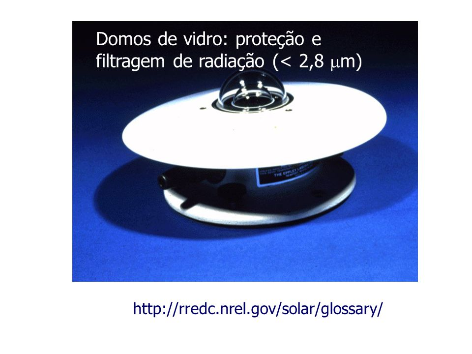 Domos de vidro: proteção e filtragem de radiação (< 2,8 mm)