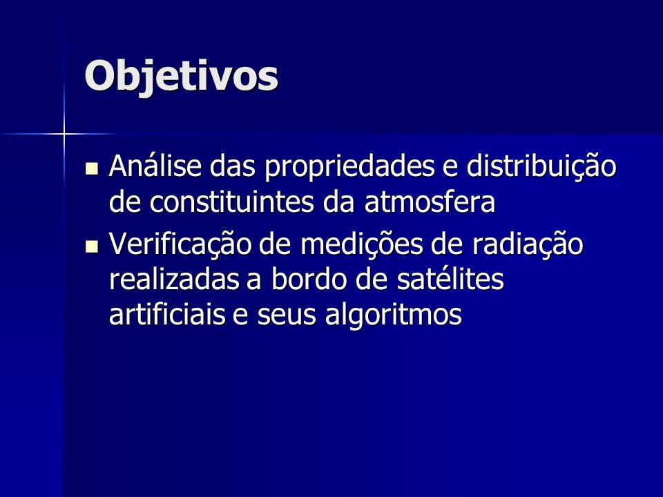 Objetivos Análise das propriedades e distribuição de constituintes da atmosfera.