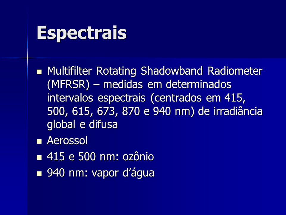 Espectrais
