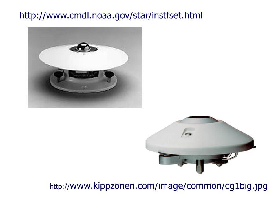 http://www.cmdl.noaa.gov/star/instfset.html http://www.kippzonen.com/image/common/cg1big.jpg