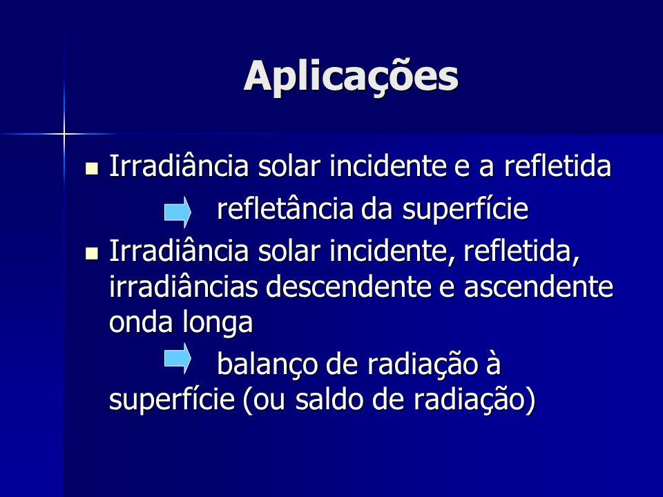 Aplicações Irradiância solar incidente e a refletida