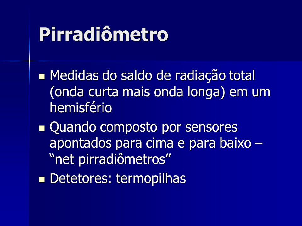 Pirradiômetro Medidas do saldo de radiação total (onda curta mais onda longa) em um hemisfério.