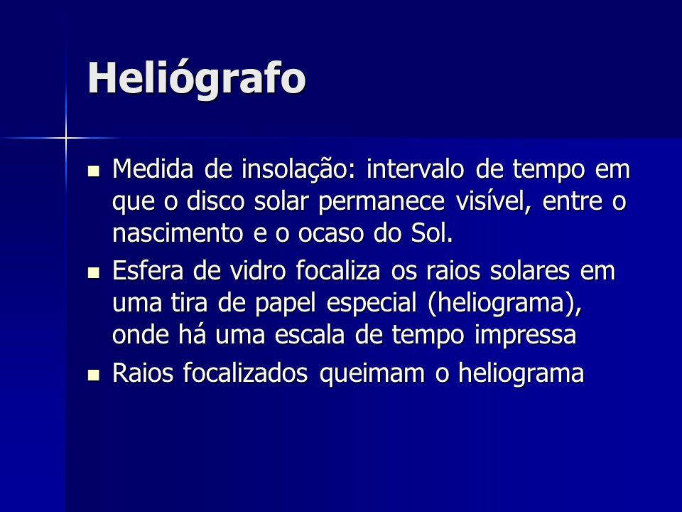 Heliógrafo Medida de insolação: intervalo de tempo em que o disco solar permanece visível, entre o nascimento e o ocaso do Sol.