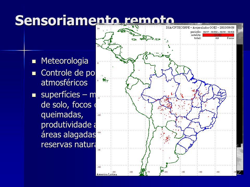 Sensoriamento remoto Meteorologia Controle de poluentes atmosféricos