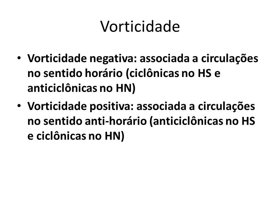 Vorticidade Vorticidade negativa: associada a circulações no sentido horário (ciclônicas no HS e anticiclônicas no HN)