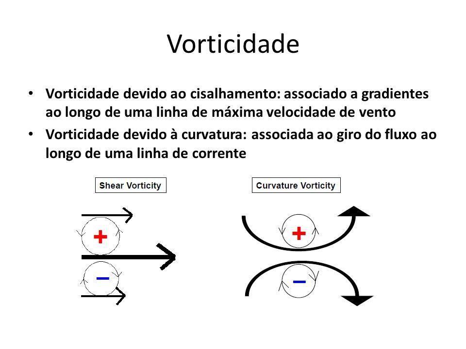 Vorticidade Vorticidade devido ao cisalhamento: associado a gradientes ao longo de uma linha de máxima velocidade de vento.