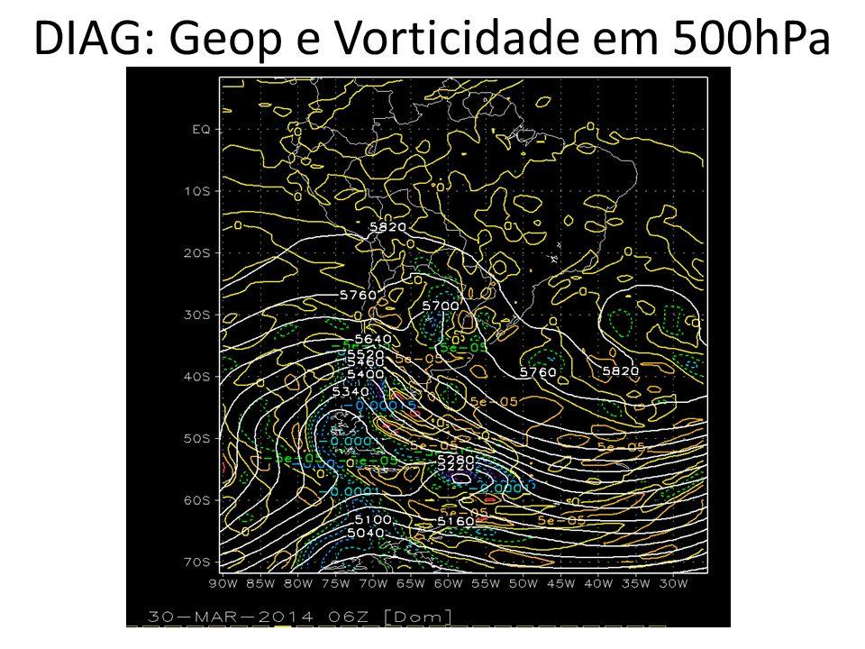 DIAG: Geop e Vorticidade em 500hPa