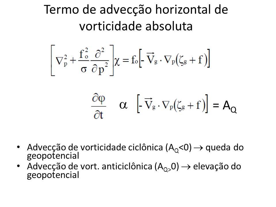 Termo de advecção horizontal de vorticidade absoluta