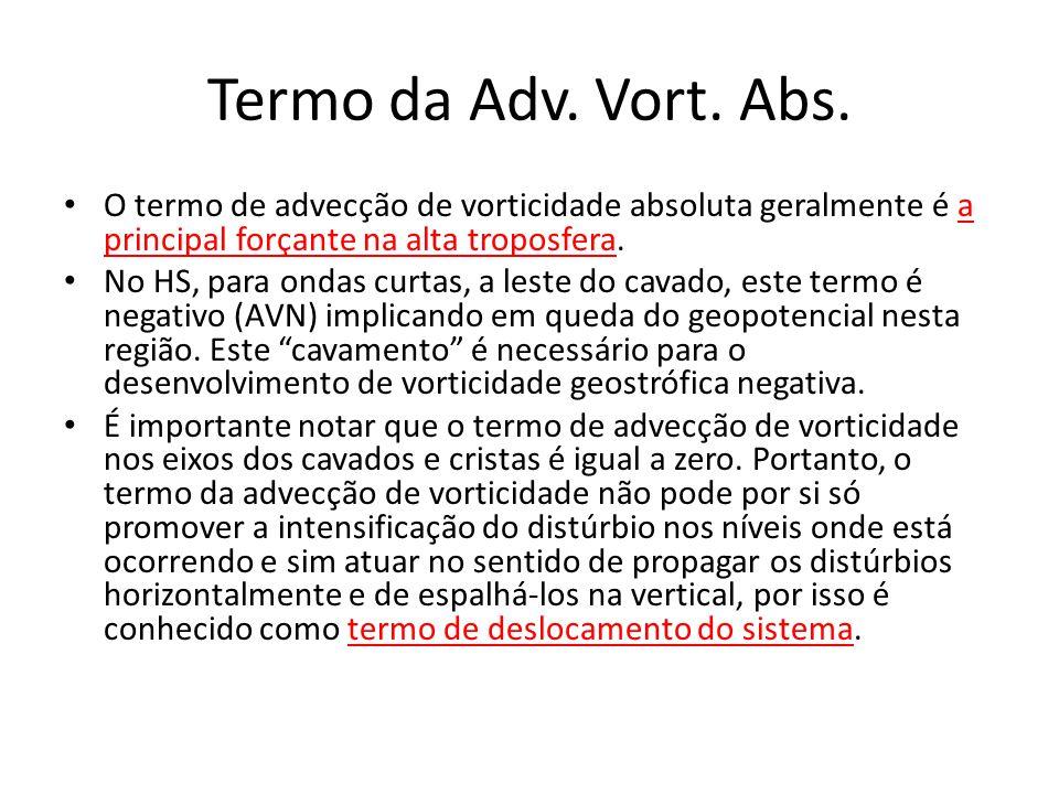 Termo da Adv. Vort. Abs. O termo de advecção de vorticidade absoluta geralmente é a principal forçante na alta troposfera.
