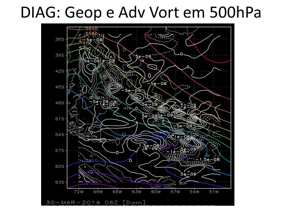 DIAG: Geop e Adv Vort em 500hPa