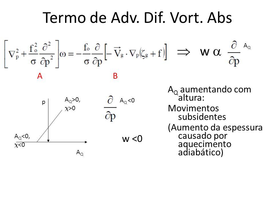 Termo de Adv. Dif. Vort. Abs