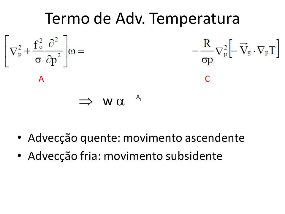 Termo de Adv. Temperatura