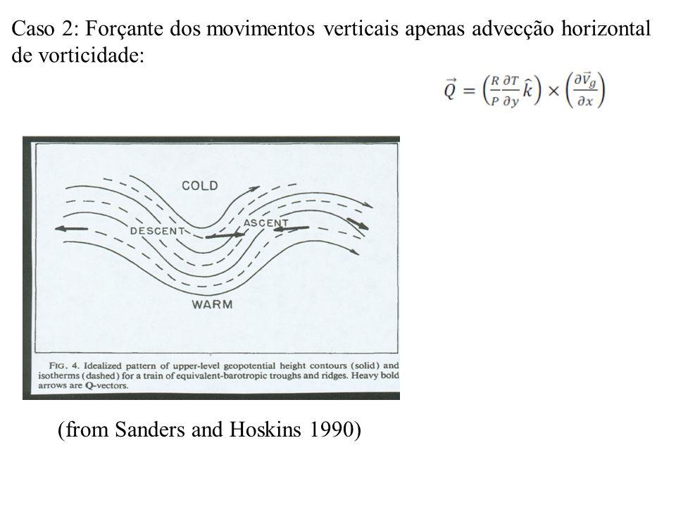 Caso 2: Forçante dos movimentos verticais apenas advecção horizontal de vorticidade: