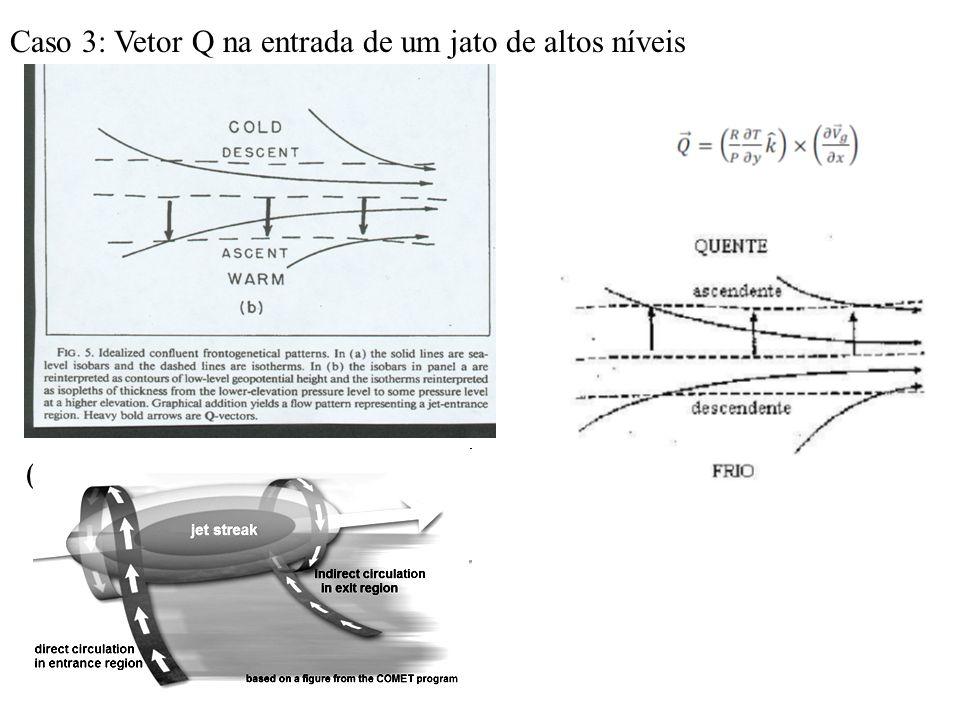 Caso 3: Vetor Q na entrada de um jato de altos níveis