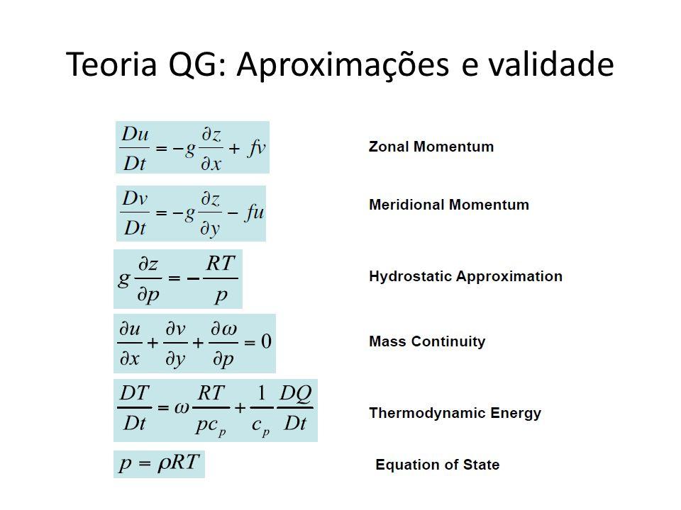 Teoria QG: Aproximações e validade