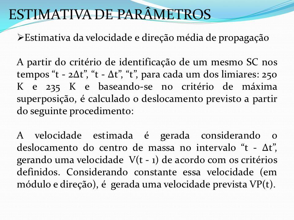 ESTIMATIVA DE PARÂMETROS