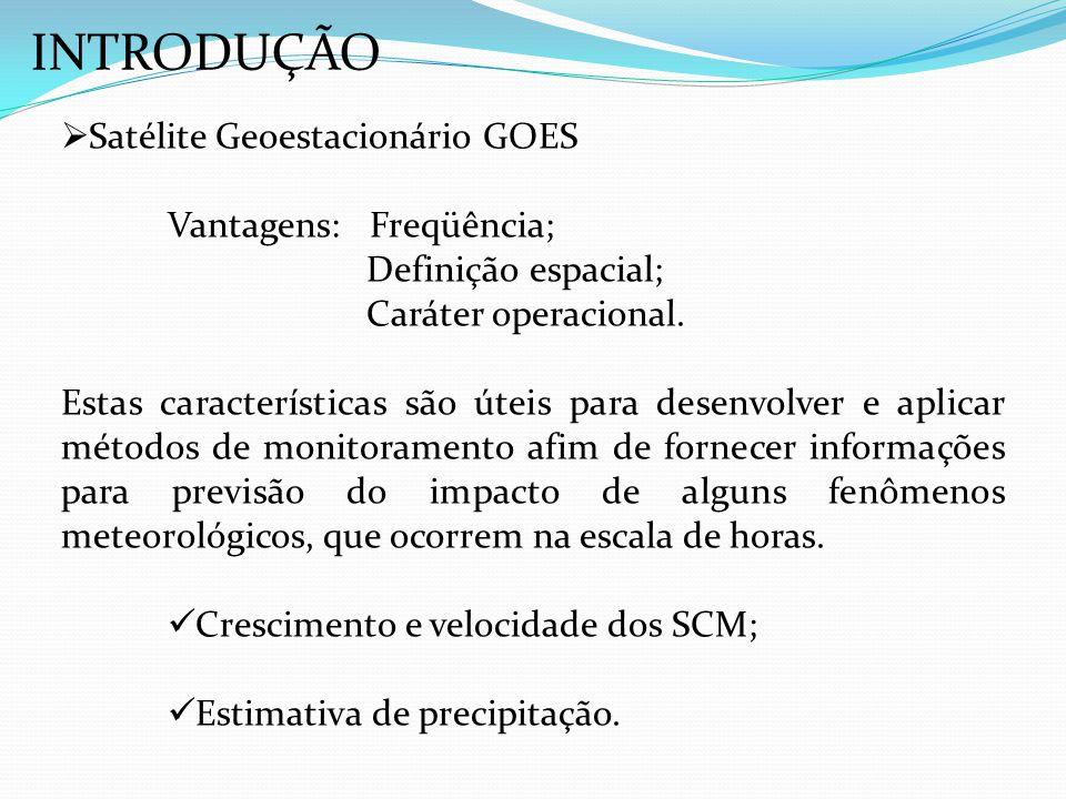 INTRODUÇÃO Satélite Geoestacionário GOES Vantagens: Freqüência;
