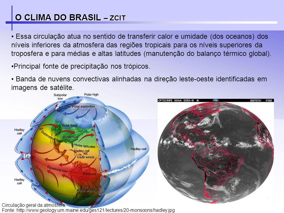 O CLIMA DO BRASIL – ZCIT