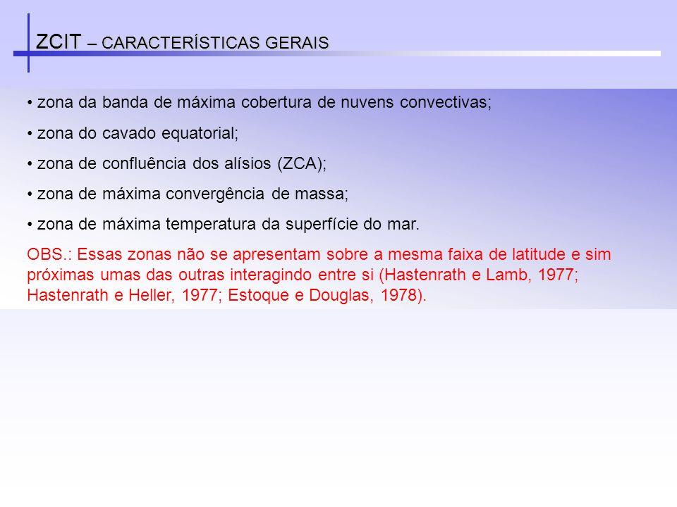 ZCIT – CARACTERÍSTICAS GERAIS