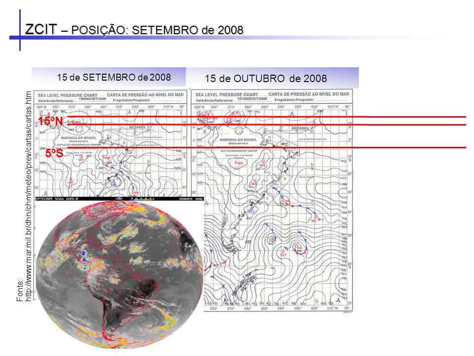 ZCIT – POSIÇÃO: SETEMBRO de 2008