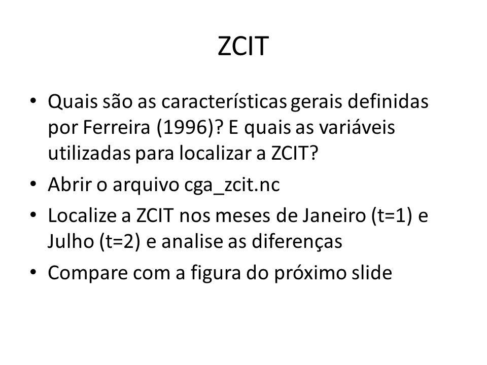 ZCIT Quais são as características gerais definidas por Ferreira (1996) E quais as variáveis utilizadas para localizar a ZCIT