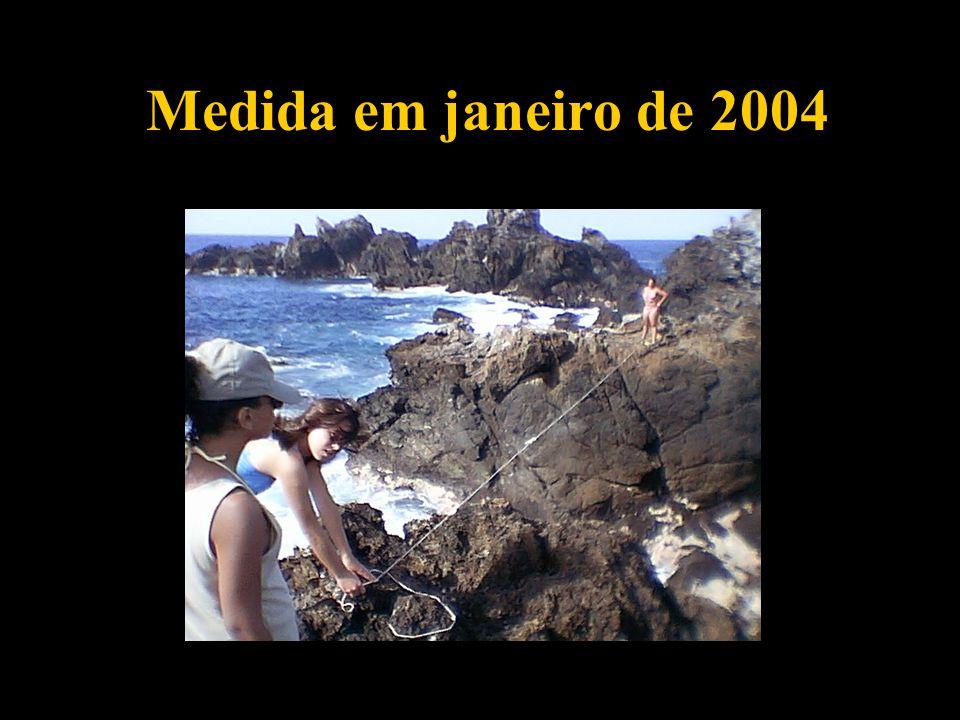 Medida em janeiro de 2004