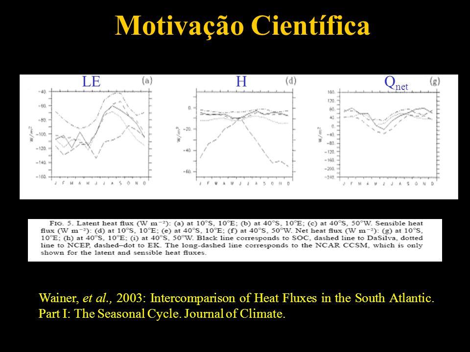 Motivação Científica LE H Qnet